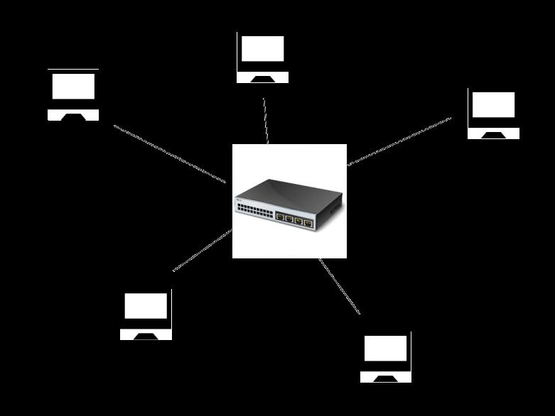 EthernetSwitchedTopology
