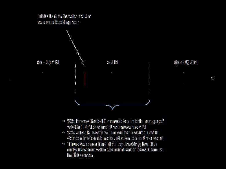 ShorContinuedFraction
