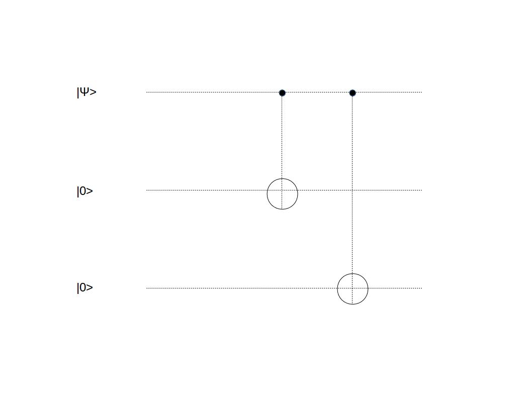 ThreeBitCode