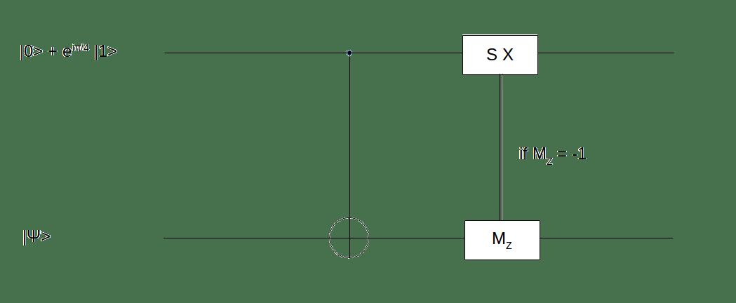 gateteleportation1.png