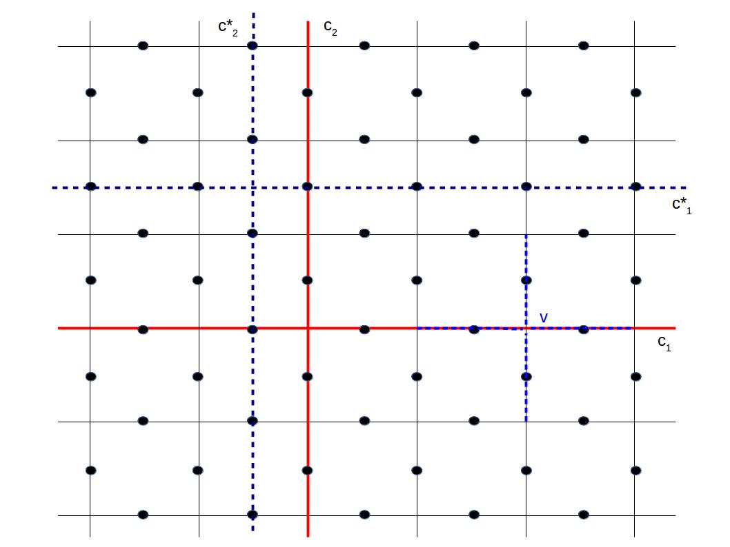 ToricCodeLogicalPauliMatrices